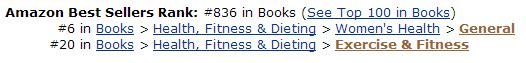 This is unacceptable! I want #1 in women's
