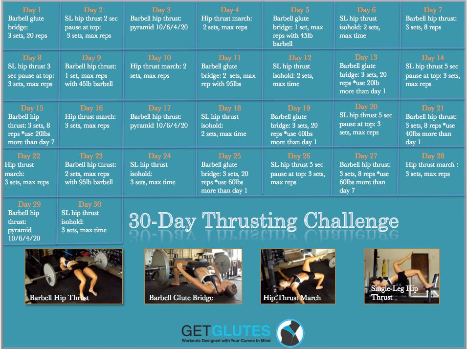30-Day Glute Challenges Archives - Bret Contreras