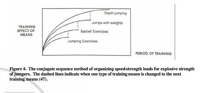 Training-Effect-of-Means