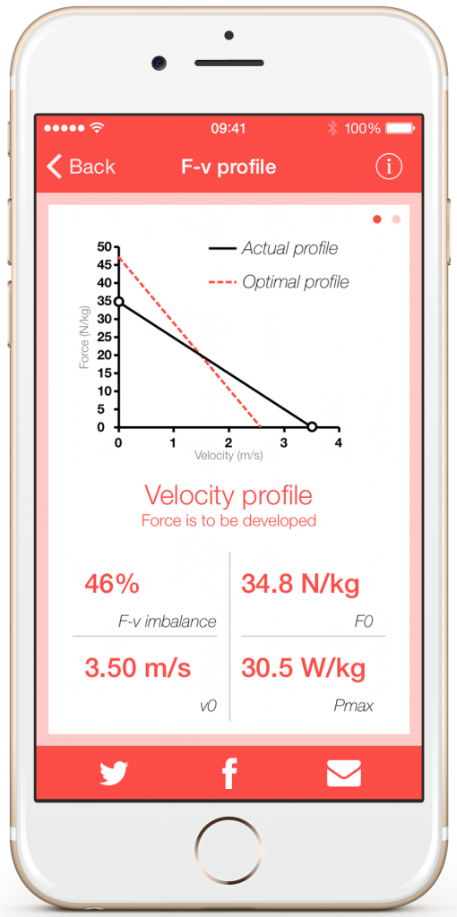 F-v profile results screen of My Jump. Optimal and actual F-v profiles, as well as F0, v0, Pmax and F-v imbalance are calculated.
