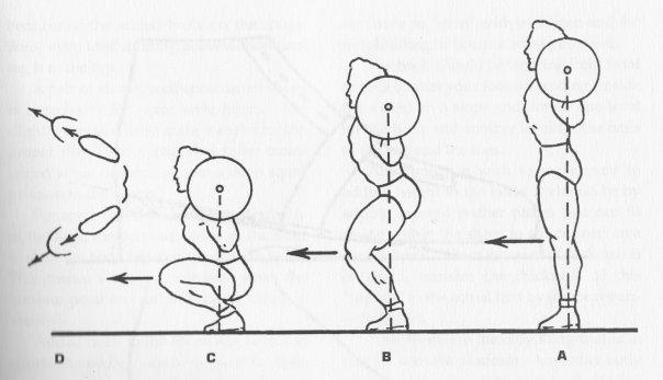 Knee Valgus (Valgus Collapse), Glute Medius Strengthening, Band ...
